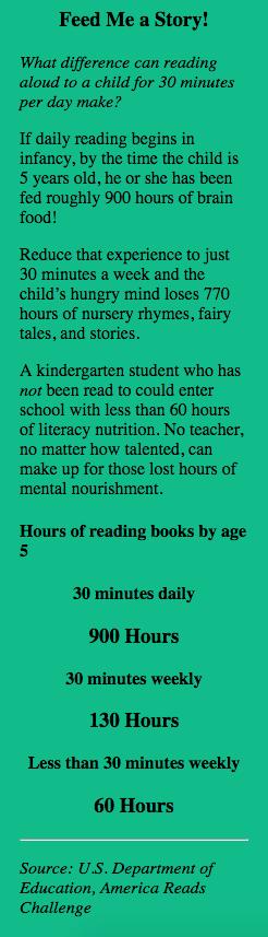 Reading info.